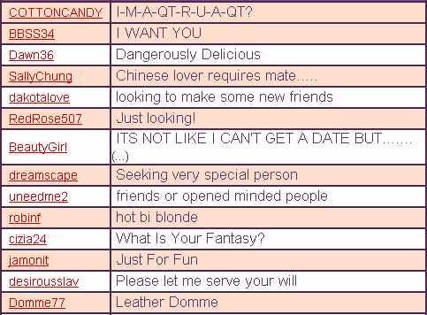 Beste wörter für online dating prophile